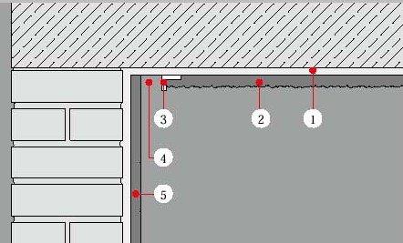 Zeichnung vom Aufbau der Scherff Akustikputz-Beschichtung (mit Schattenfuge)